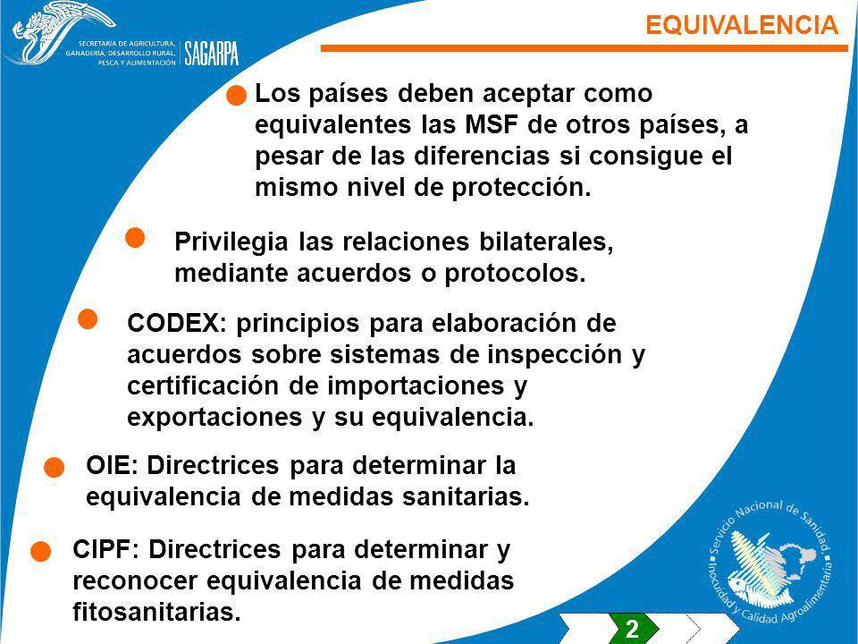EQUIVALENCIA Los países deben aceptar como equivalentes las MSF de otros países, a pesar de las diferencias si consigue el mismo nivel de protección.