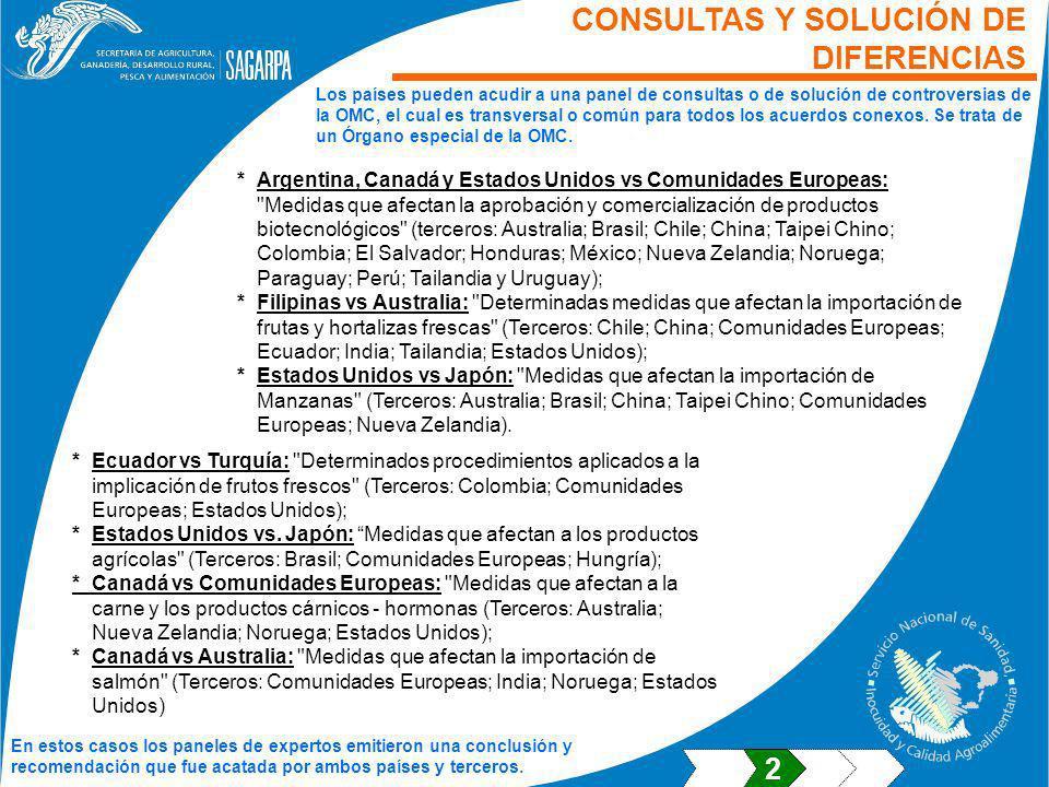 CONSULTAS Y SOLUCIÓN DE DIFERENCIAS *Argentina, Canadá y Estados Unidos vs Comunidades Europeas: