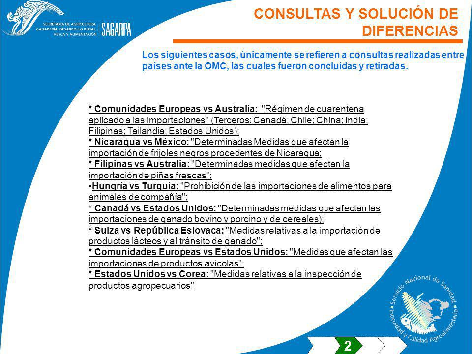 CONSULTAS Y SOLUCIÓN DE DIFERENCIAS Los siguientes casos, únicamente se refieren a consultas realizadas entre países ante la OMC, las cuales fueron concluidas y retiradas.