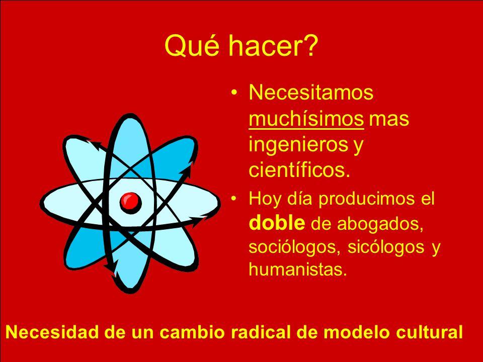 Qué hacer? Necesitamos muchísimos mas ingenieros y científicos. Hoy día producimos el doble de abogados, sociólogos, sicólogos y humanistas. Necesidad