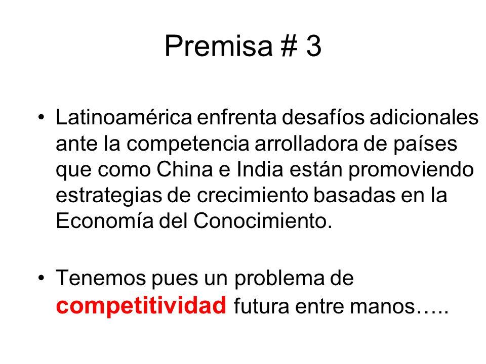 Premisa # 3 Latinoamérica enfrenta desafíos adicionales ante la competencia arrolladora de países que como China e India están promoviendo estrategias
