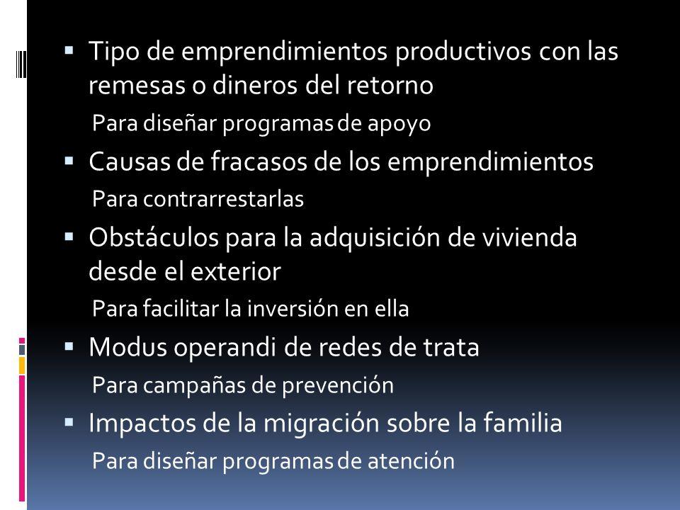 Tipo de emprendimientos productivos con las remesas o dineros del retorno Para diseñar programas de apoyo Causas de fracasos de los emprendimientos Pa