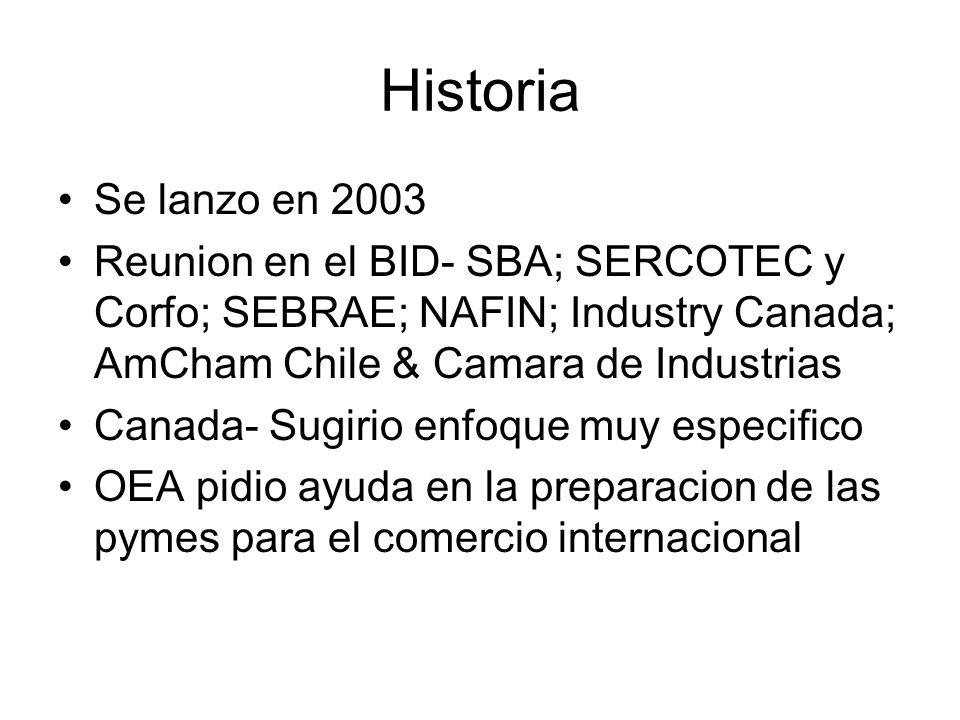 Historia Se lanzo en 2003 Reunion en el BID- SBA; SERCOTEC y Corfo; SEBRAE; NAFIN; Industry Canada; AmCham Chile & Camara de Industrias Canada- Sugirio enfoque muy especifico OEA pidio ayuda en la preparacion de las pymes para el comercio internacional