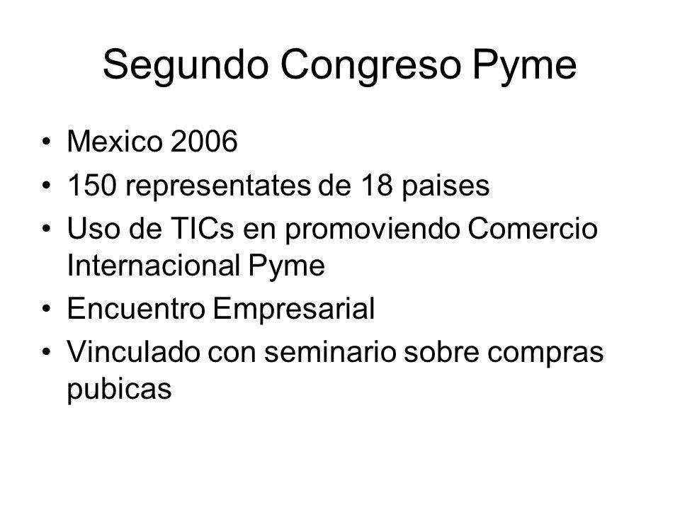 Segundo Congreso Pyme Mexico 2006 150 representates de 18 paises Uso de TICs en promoviendo Comercio Internacional Pyme Encuentro Empresarial Vinculado con seminario sobre compras pubicas