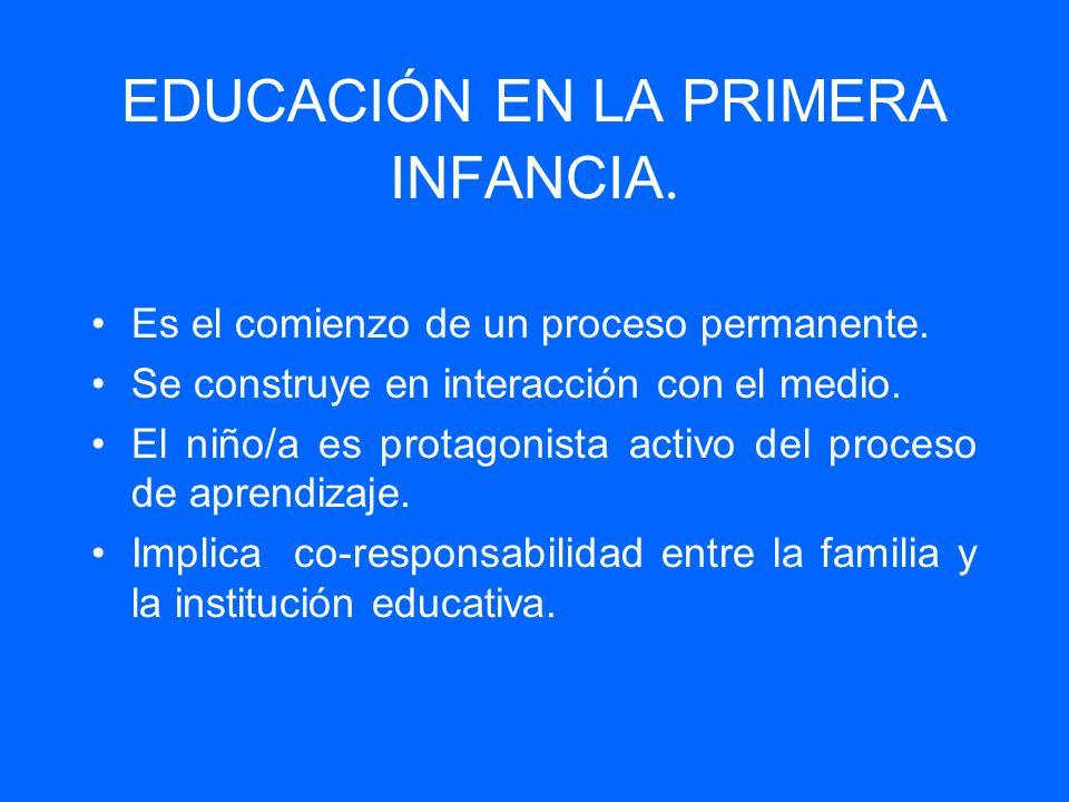 EDUCACIÓN EN LA PRIMERA INFANCIA. Es el comienzo de un proceso permanente. Se construye en interacción con el medio. El niño/a es protagonista activo