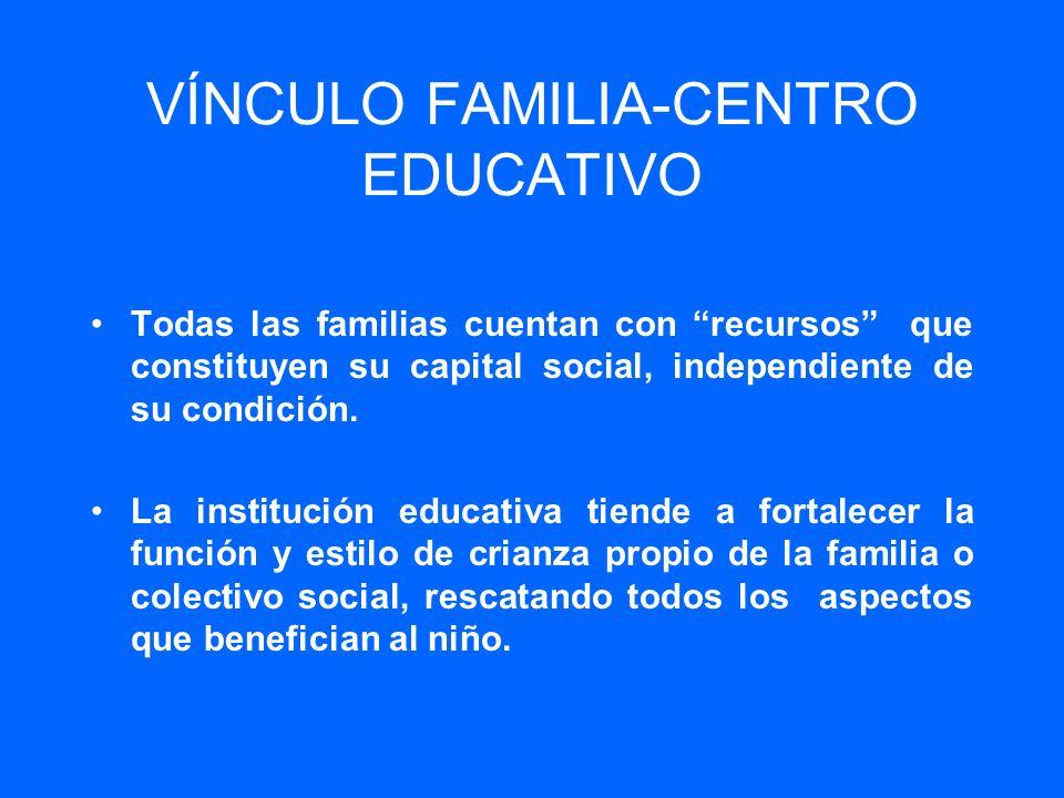 VÍNCULO FAMILIA-CENTRO EDUCATIVO Todas las familias cuentan con recursos que constituyen su capital social, independiente de su condición. La instituc