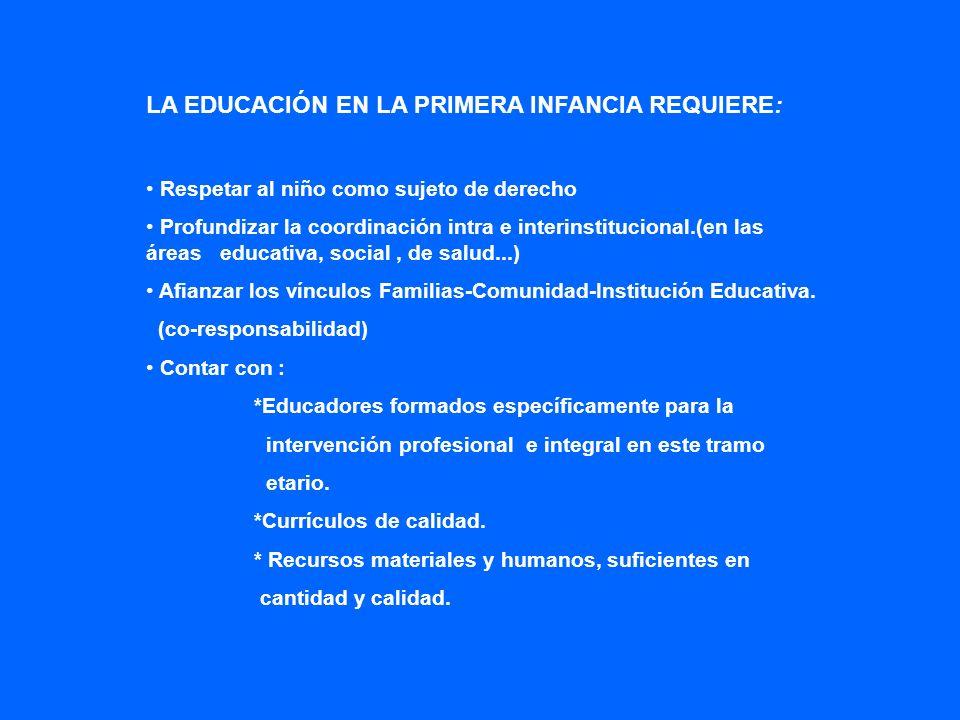 LA EDUCACIÓN EN LA PRIMERA INFANCIA REQUIERE: Respetar al niño como sujeto de derecho Profundizar la coordinación intra e interinstitucional.(en las á