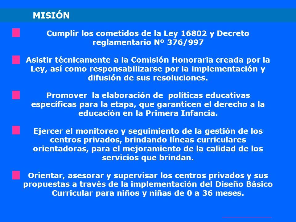 Cumplir los cometidos de la Ley 16802 y Decreto reglamentario Nº 376/997 Asistir técnicamente a la Comisión Honoraria creada por la Ley, así como resp