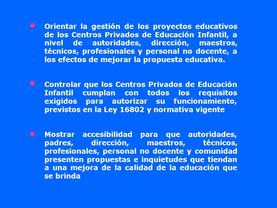 Orientar la gestión de los proyectos educativos de los Centros Privados de Educación Infantil, a nivel de autoridades, dirección, maestros, técnicos,