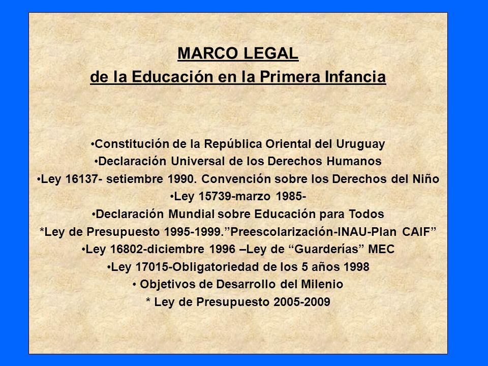 MARCO LEGAL de la Educación en la Primera Infancia Constitución de la República Oriental del Uruguay Declaración Universal de los Derechos Humanos Ley