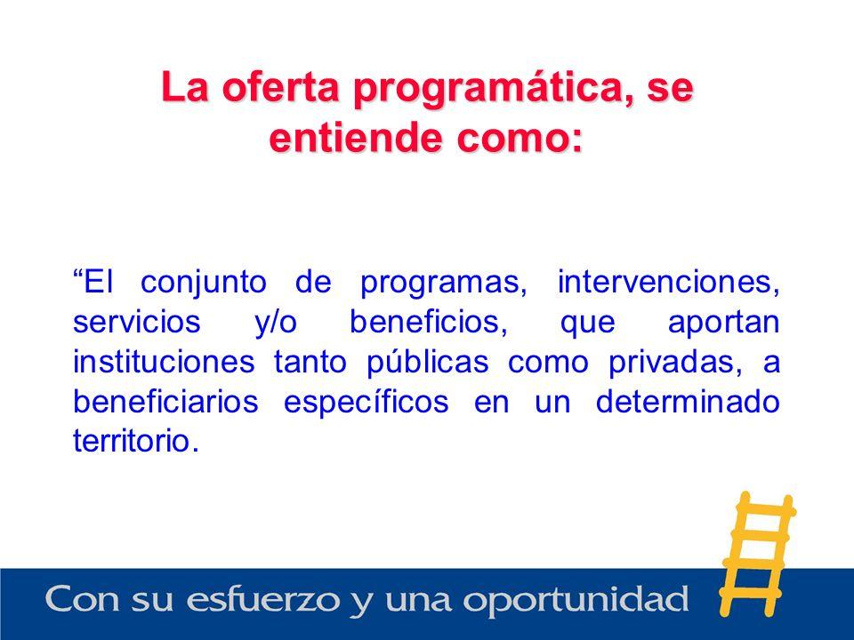 La oferta programática, se entiende como: El conjunto de programas, intervenciones, servicios y/o beneficios, que aportan instituciones tanto públicas como privadas, a beneficiarios específicos en un determinado territorio.