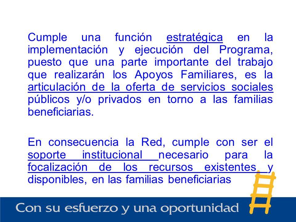 Para tal efecto, hemos diseñado un esquema del Mapa, cuyo diseño se ha organizado a partir de las siete Categorías de las Condiciones Mínimas a alcanzar por parte de las familias atendidas.