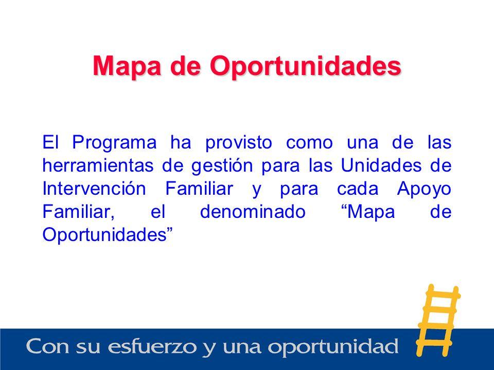 Mapa de Oportunidades El Programa ha provisto como una de las herramientas de gestión para las Unidades de Intervención Familiar y para cada Apoyo Familiar, el denominado Mapa de Oportunidades