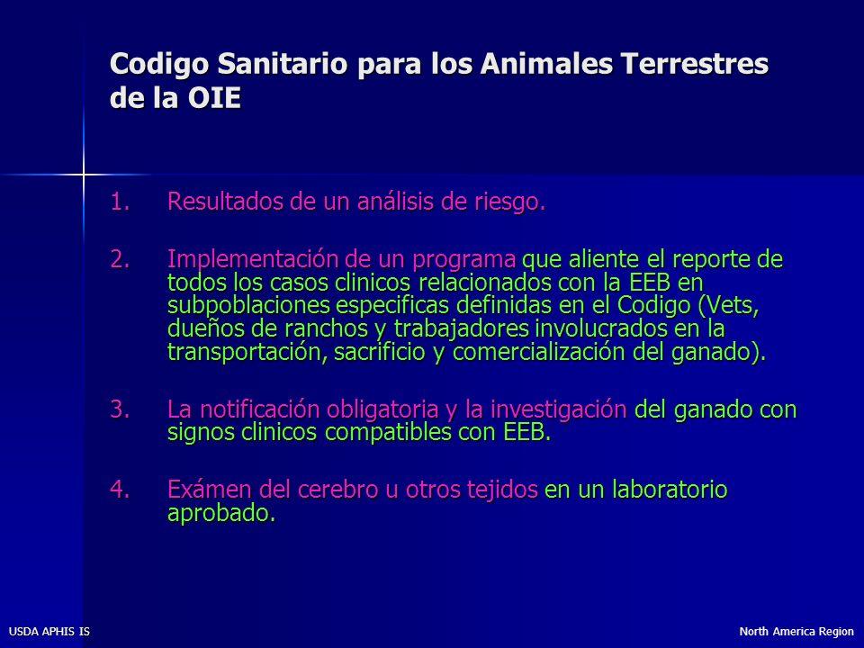 North America RegionUSDA APHIS IS Codigo Sanitario para los Animales Terrestres de la OIE 1.Resultados de un análisis de riesgo.