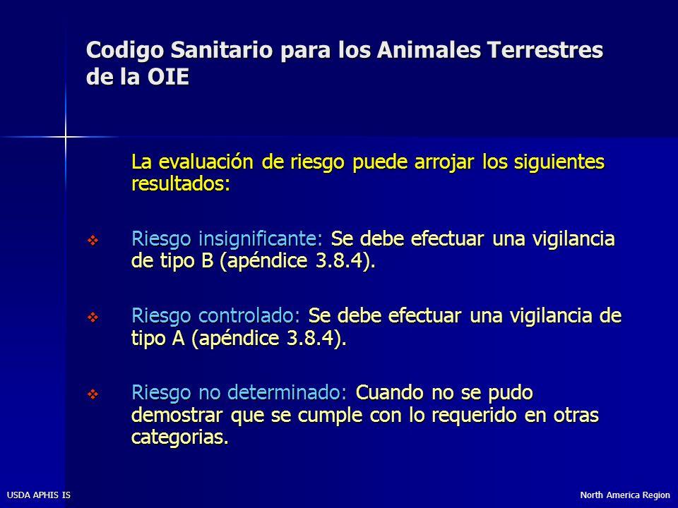 North America RegionUSDA APHIS IS Codigo Sanitario para los Animales Terrestres de la OIE La evaluación de riesgo puede arrojar los siguientes resultados: Riesgo insignificante: Se debe efectuar una vigilancia de tipo B (apéndice 3.8.4).