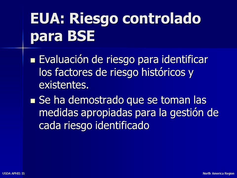 North America RegionUSDA APHIS IS EUA: Riesgo controlado para BSE Evaluación de riesgo para identificar los factores de riesgo históricos y existentes.