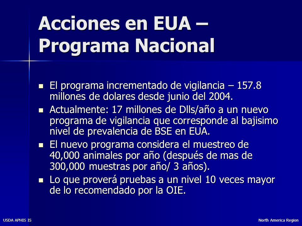 North America RegionUSDA APHIS IS Acciones en EUA – Programa Nacional El programa incrementado de vigilancia – 157.8 millones de dolares desde junio del 2004.