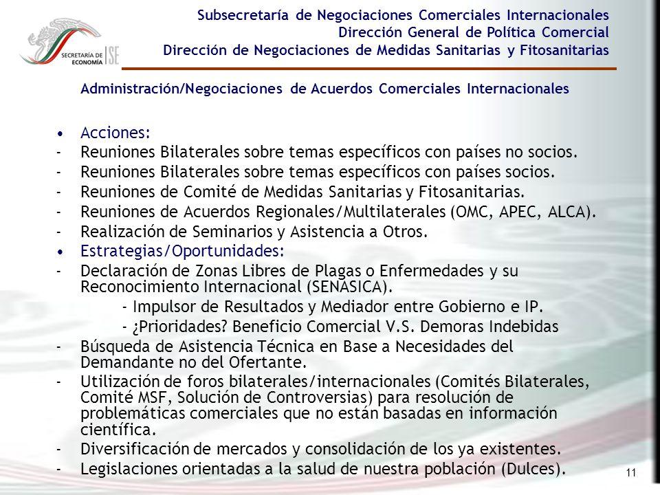 11 Subsecretaría de Negociaciones Comerciales Internacionales Dirección General de Política Comercial Dirección de Negociaciones de Medidas Sanitarias