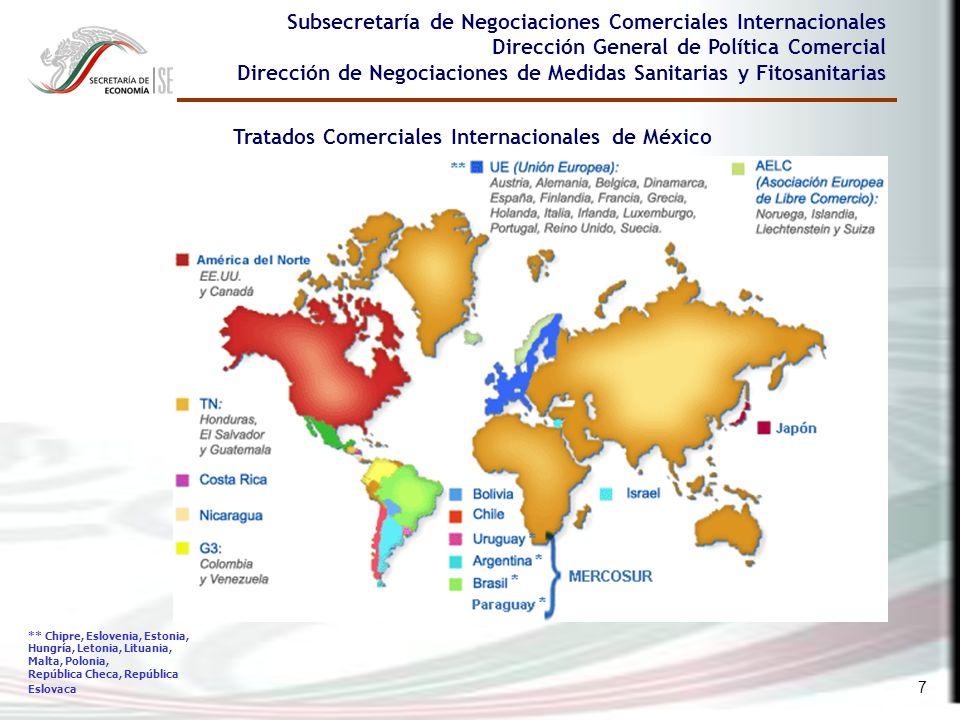 7 Subsecretaría de Negociaciones Comerciales Internacionales Dirección General de Política Comercial Dirección de Negociaciones de Medidas Sanitarias
