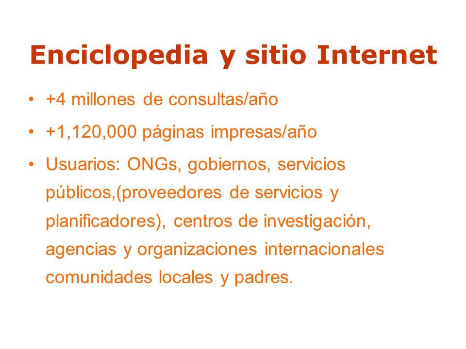 Enciclopedia y sitio Internet +4 millones de consultas/año +1,120,000 páginas impresas/año Usuarios: ONGs, gobiernos, servicios públicos,(proveedores de servicios y planificadores), centros de investigación, agencias y organizaciones internacionales comunidades locales y padres.