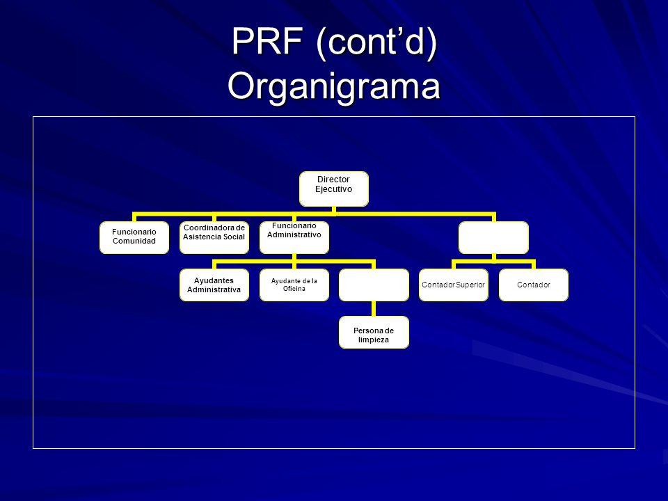 PRF (contd) Organigrama Director Ejecutivo Funcionario Comunidad Coordinadora de Asistencia Social Funcionario Administrativo Ayudantes Administrativa Ayudante de la Oficina Persona de limpieza Contador SuperiorContador