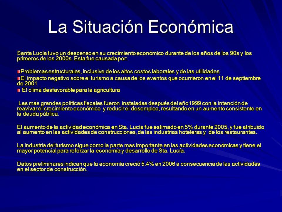 La Situación Económica Santa Lucía tuvo un descenso en su crecimiento económico durante de los años de los 90s y los primeros de los 2000s.