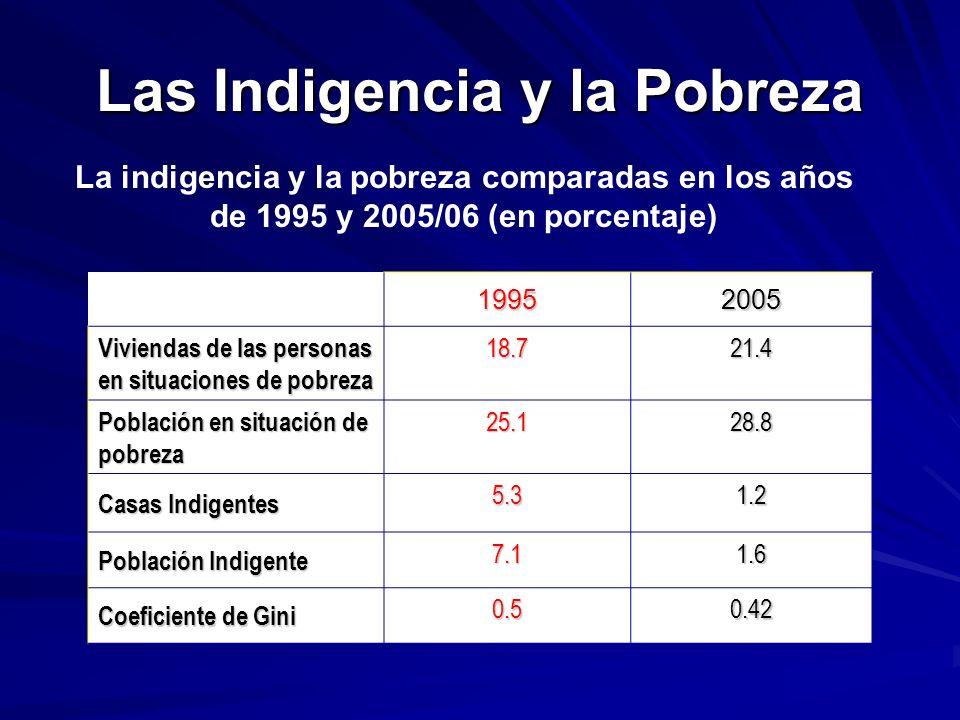 El Fondo para la Reducción de la Pobreza El Fondo para la Reducción de la Pobreza fue establecido por el Parlamento de Sta.