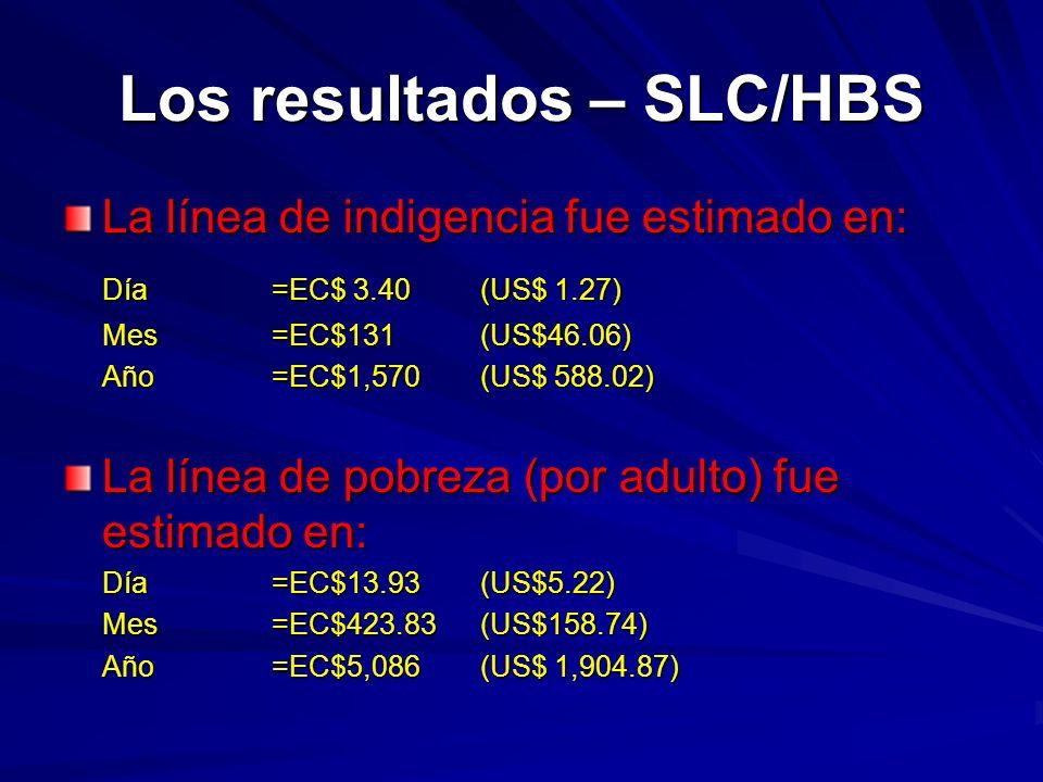 Los resultados – SLC/HBS La línea de indigencia fue estimado en: Día =EC$ 3.40 (US$ 1.27) Mes =EC$131 (US$46.06) Año=EC$1,570(US$ 588.02) La línea de pobreza (por adulto) fue estimado en: Día =EC$13.93 (US$5.22) Mes =EC$423.83 (US$158.74) Año=EC$5,086 (US$ 1,904.87)