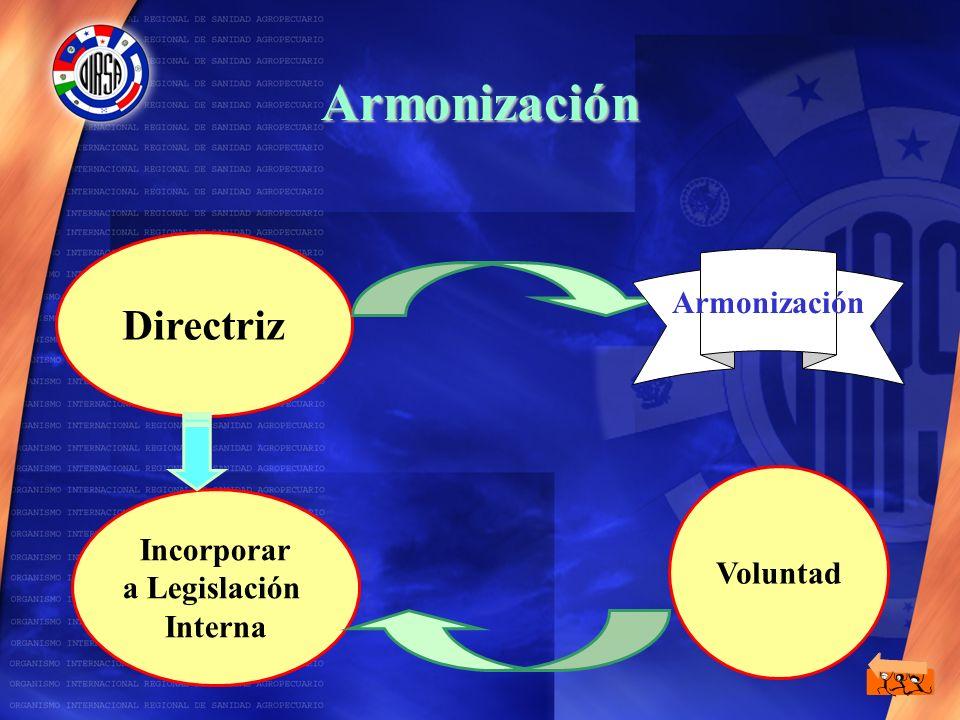 Armonización Directriz Armonización Incorporar a Legislación Interna Voluntad