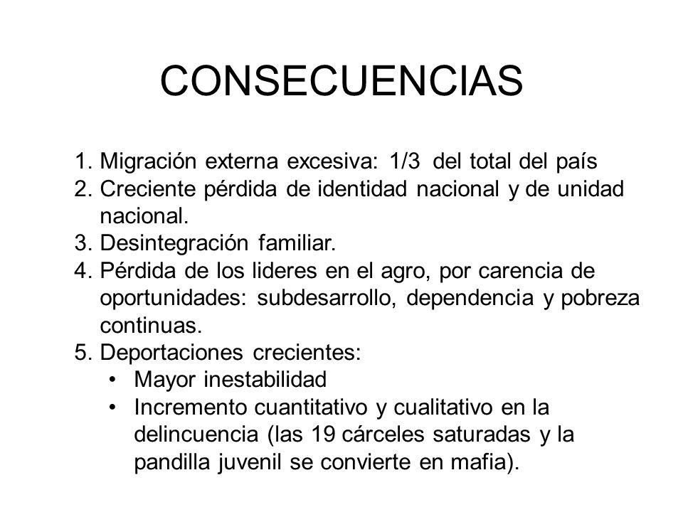 CONSECUENCIAS 1.Migración externa excesiva: 1/3 del total del país 2.Creciente pérdida de identidad nacional y de unidad nacional.