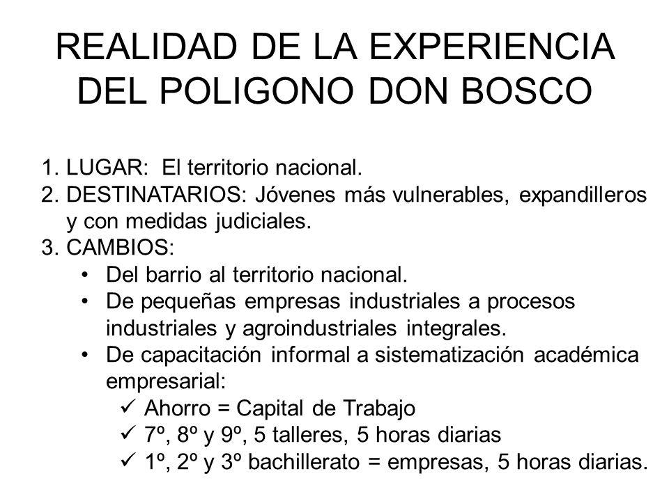 REALIDAD DE LA EXPERIENCIA DEL POLIGONO DON BOSCO 1.LUGAR: El territorio nacional.