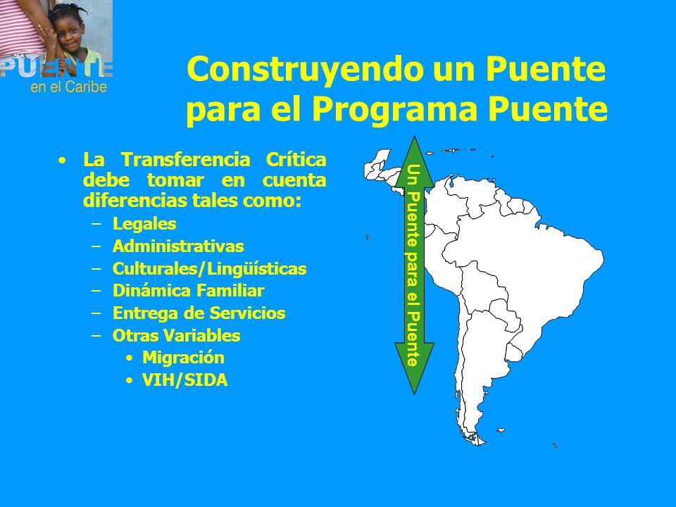 Construyendo un Puente para el Programa Puente La Transferencia Crítica debe tomar en cuenta diferencias tales como: –Legales –Administrativas –Cultur
