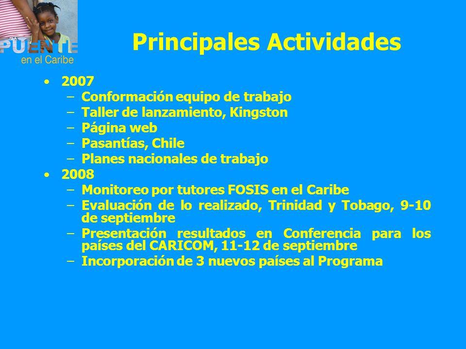 Principales Actividades 2007 –Conformación equipo de trabajo –Taller de lanzamiento, Kingston –Página web –Pasantías, Chile –Planes nacionales de trab