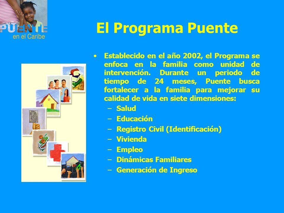 Logros del Programa Puente de Chile Cinco años de implementación Cobertura: 270,000 familias Alto impacto en la reducción de la pobreza durante 2003- 2006, según el Banco Mundial Evaluación positiva realizada por la CEPAL Interés internacional en general y del Caribe en particular Fuente: CASEN