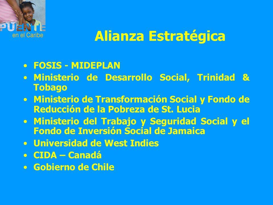 Alianza Estratégica FOSIS - MIDEPLAN Ministerio de Desarrollo Social, Trinidad & Tobago Ministerio de Transformación Social y Fondo de Reducción de la