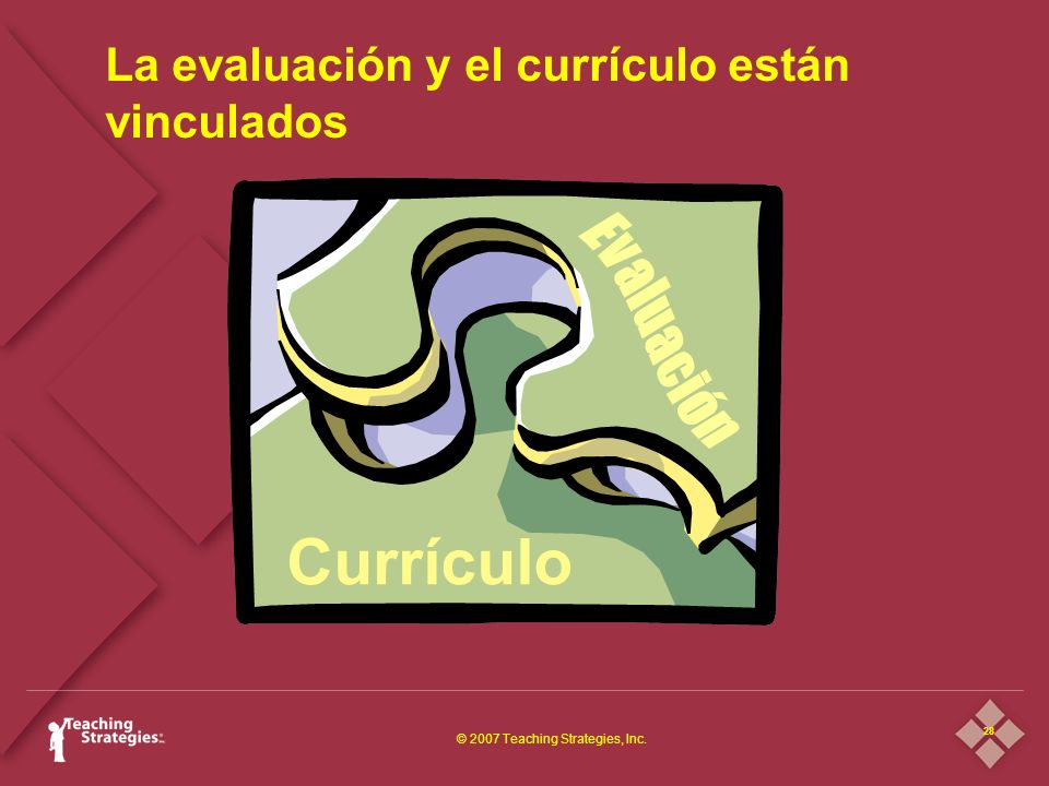 28 © 2007 Teaching Strategies, Inc. La evaluación y el currículo están vinculados Currículo