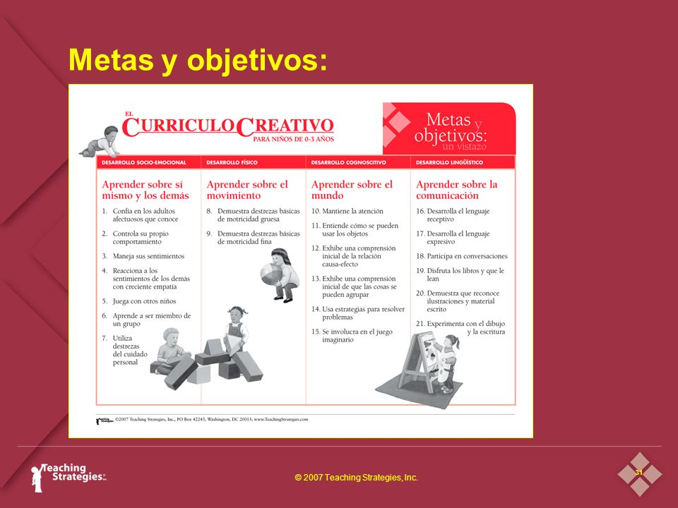 31 © 2007 Teaching Strategies, Inc. Metas y objetivos: