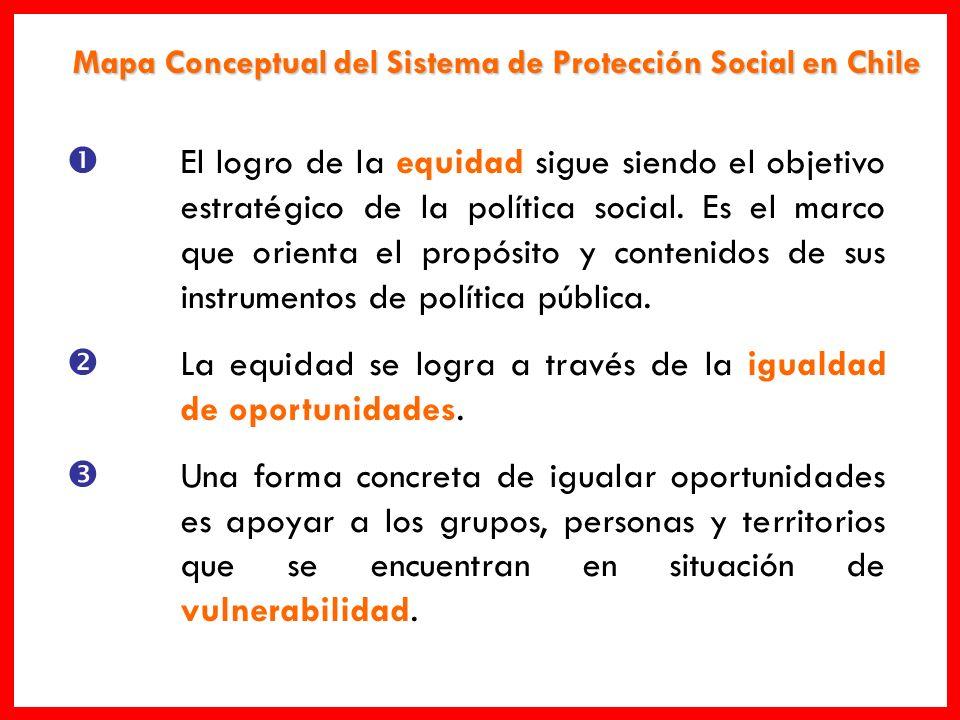 Revertir la vulnerabilidad significa generar dispositivos institucionales capaces de proveer protección social a las personas.