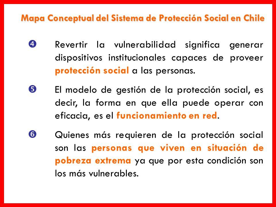 Modelo de Gestión del Sistema de Protección Social en Chile El Sistema de Protección Social es un modelo de gestión, basado en la articulación de redes institucionales y territoriales, que para cumplir con el propósito de proveer protección social: Genera dispositivos de acceso para que los usuarios tengan los apoyos que requieren.
