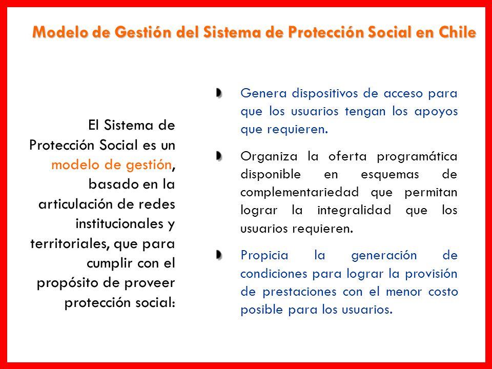 Modelo de Gestión del Sistema de Protección Social en Chile A partir de una oferta programática basada en el diseño único nacional, y de ejecución centralizada, se ha avanzado hacia un modelo de gestión de políticas, donde una sus expresiones es la instalación de un Sistema de Protección Social que existe y opera en lo local.