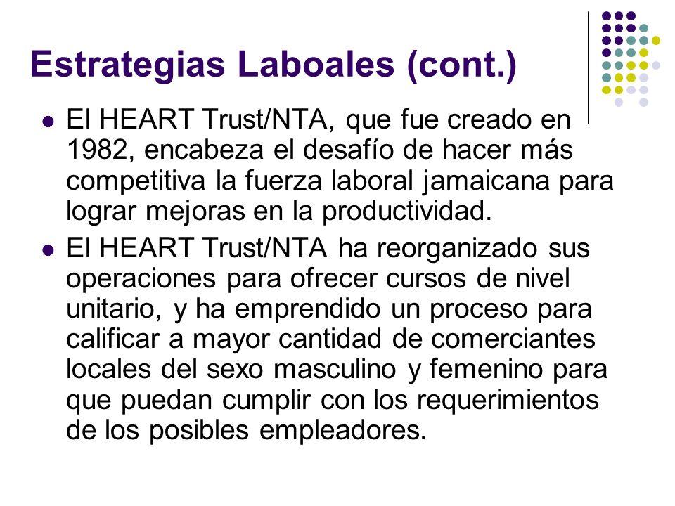Estrategias Laboales (cont.) El HEART Trust/NTA, que fue creado en 1982, encabeza el desafío de hacer más competitiva la fuerza laboral jamaicana para lograr mejoras en la productividad.