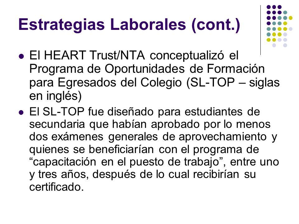 Estrategias Laborales (cont.) El HEART Trust/NTA conceptualizó el Programa de Oportunidades de Formación para Egresados del Colegio (SL-TOP – siglas e