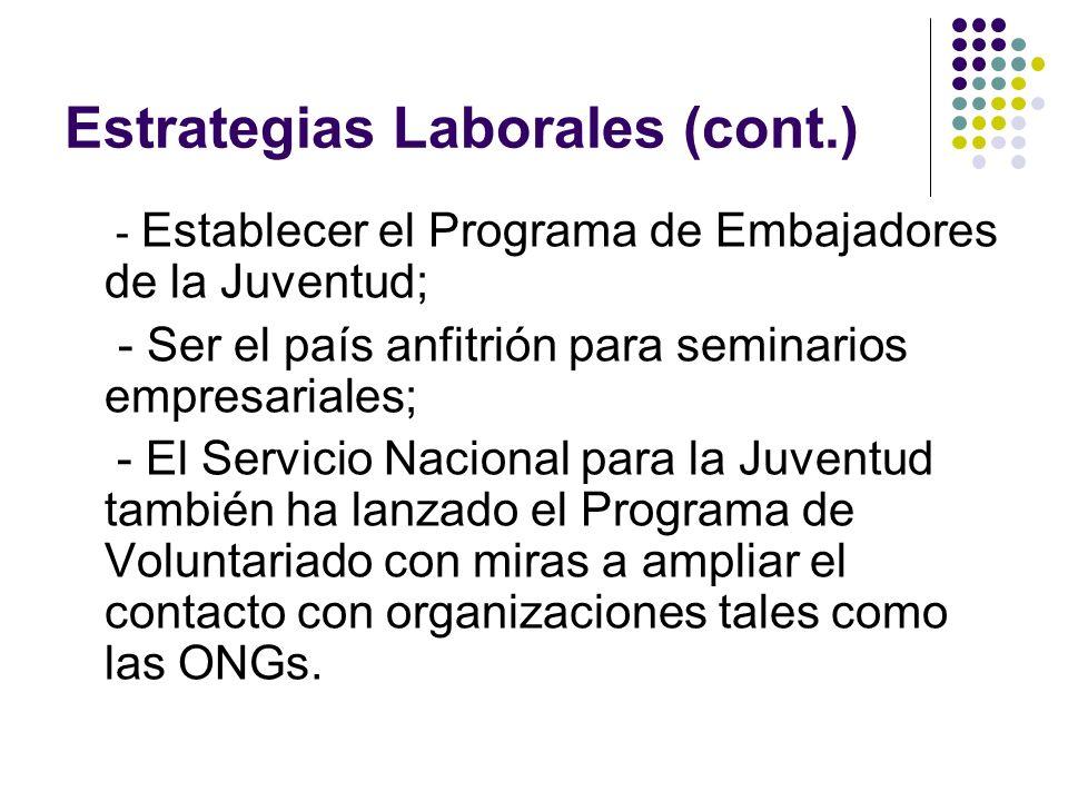 Estrategias Laborales (cont.) - Establecer el Programa de Embajadores de la Juventud; - Ser el país anfitrión para seminarios empresariales; - El Serv