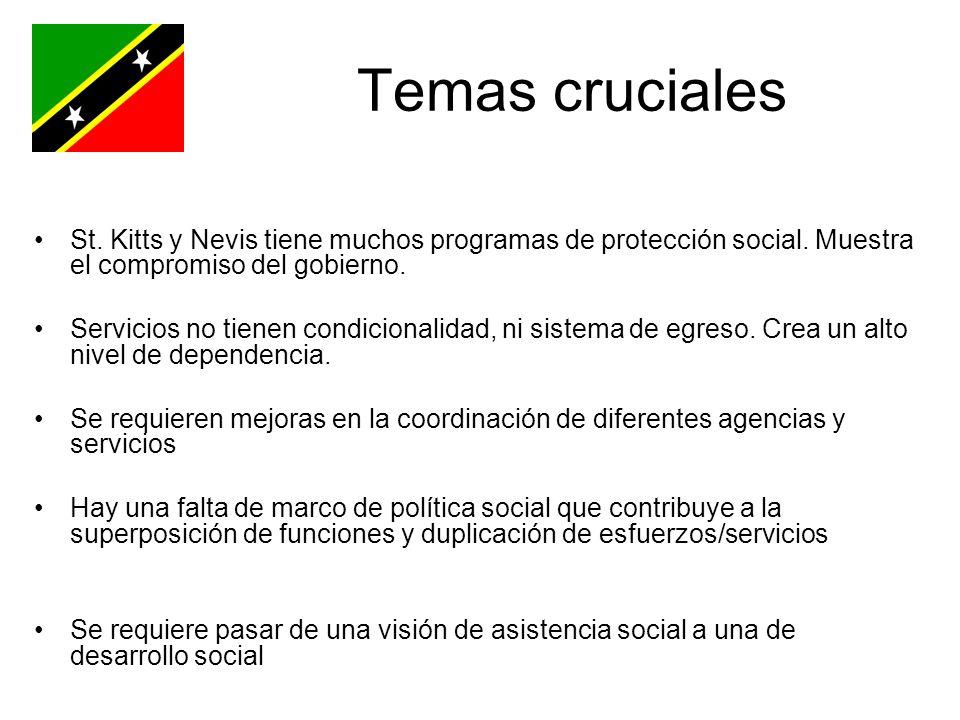 Temas cruciales St. Kitts y Nevis tiene muchos programas de protección social.