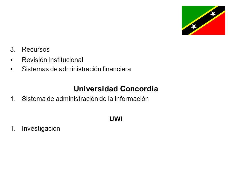 3.Recursos Revisión Institucional Sistemas de administración financiera Universidad Concordia 1.Sistema de administración de la información UWI 1.Investigación