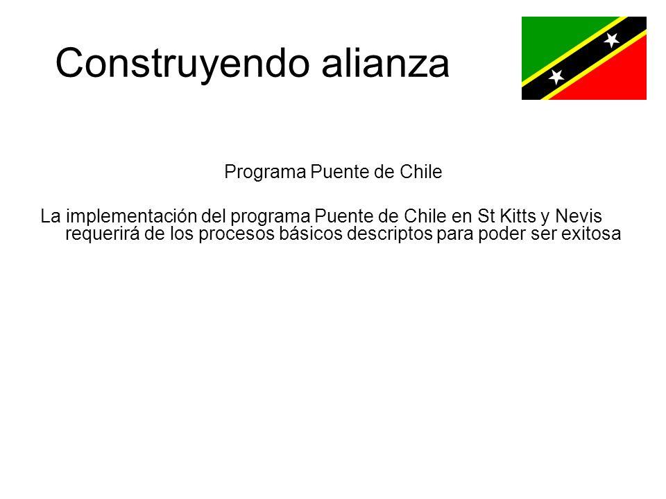 Construyendo alianza Programa Puente de Chile La implementación del programa Puente de Chile en St Kitts y Nevis requerirá de los procesos básicos descriptos para poder ser exitosa