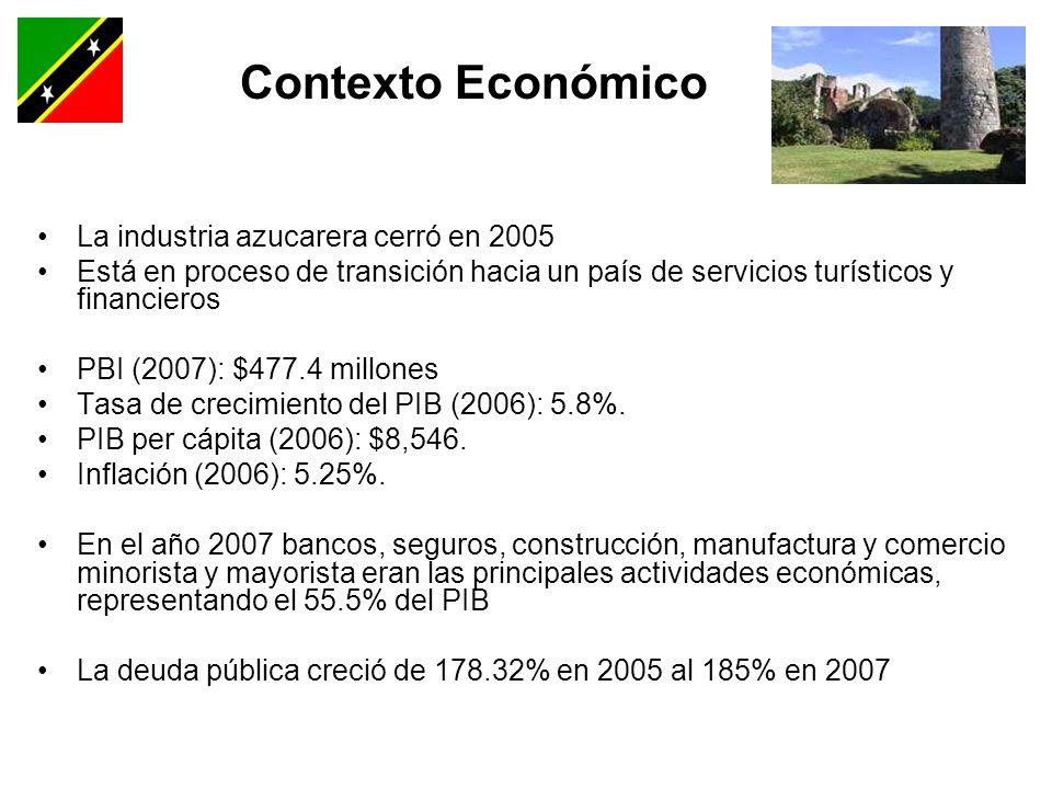 Contexto Económico La industria azucarera cerró en 2005 Está en proceso de transición hacia un país de servicios turísticos y financieros PBI (2007): $477.4 millones Tasa de crecimiento del PIB (2006): 5.8%.