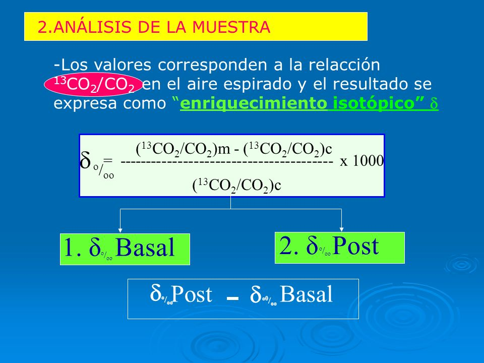 RESULTADOS Paciente 1 o / oo < 5 Negativo Si o / oo > 5 Positivo Si 1.
