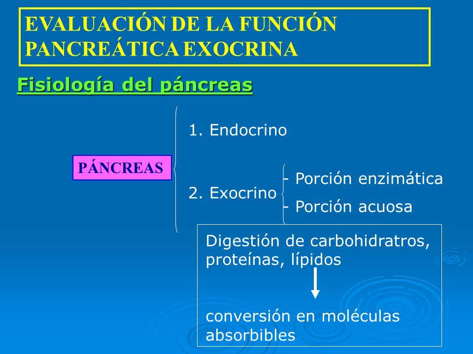 Pancreatitis crónica - Proceso inflamatorio progresivo e irreversible caracterizado por la fibrosis de la glándula con destrucción del parénquima exocrino en la primera fase y en una segunda fase del parénquima endocrino -Malabsorsión por afectación del páncreas exocrino, (esteatorrea, creatorrea), y en fases avanzadas, diabetes mellitus