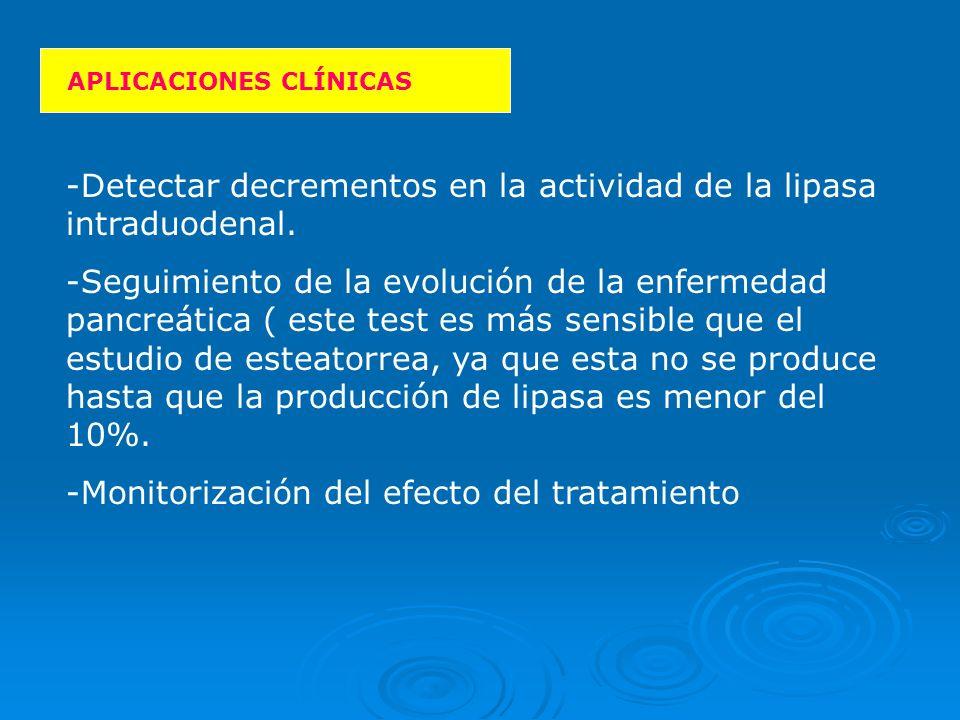 Fundamento: Se basa en marcar con 13 C distintos sustratos que requieren la participación de enzimas pancreáticas para su escisión y absorción.
